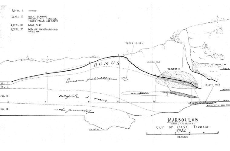 Coupe stratigraphique de l'entrée de Marsoulas, Archives Robert Bégouën